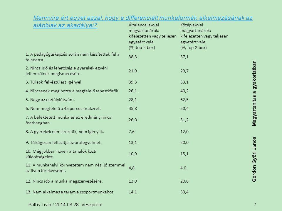 Általános iskolai magyartanárok: kifejezetten vagy teljesen egyetért vele (%, top 2 box) Középiskolai magyartanárok: kifejezetten vagy teljesen egyeté