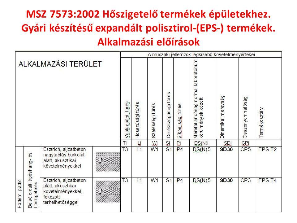 MSZ 7573:2002 Hőszigetelő termékek épületekhez. Gyári készítésű expandált polisztirol-(EPS-) termékek. Alkalmazási előírások