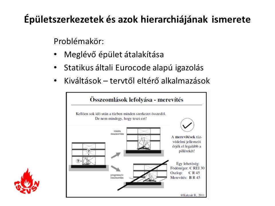 Épületszerkezetek és azok hierarchiájának ismerete Problémakör: Meglévő épület átalakítása Statikus általi Eurocode alapú igazolás Kiváltások – tervtő