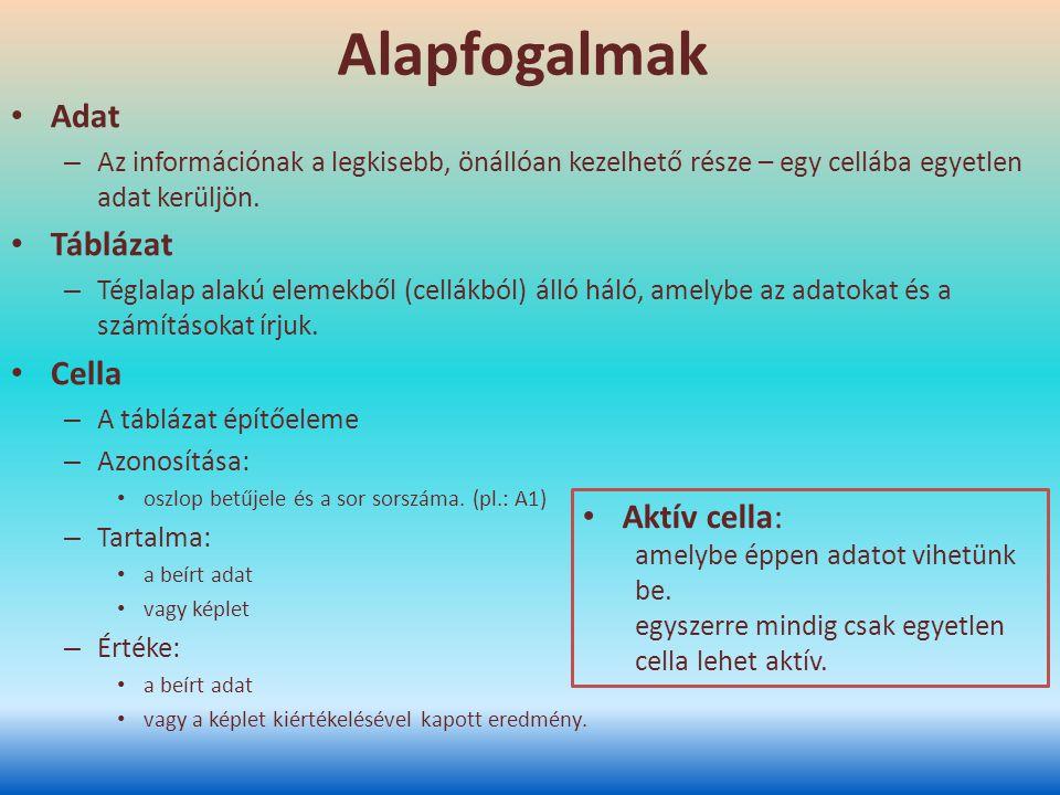 Alapfogalmak Adat – Az információnak a legkisebb, önállóan kezelhető része – egy cellába egyetlen adat kerüljön. Táblázat – Téglalap alakú elemekből (
