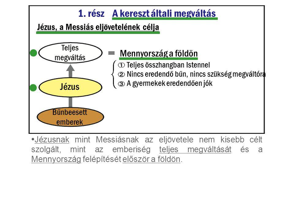 1. rész A kereszt általi megváltás Jézus, a Messiás eljövetelének célja Teljes megváltás Jézusnak mint Messiásnak az eljövetele nem kisebb célt szolgá