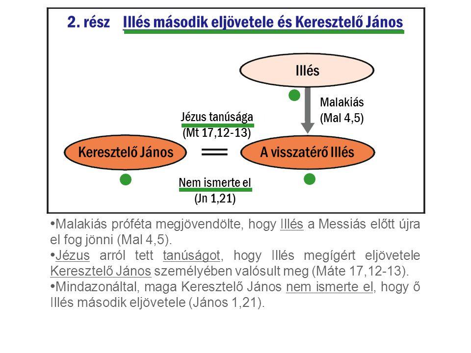 2. rész Illés második eljövetele és Keresztelő János Malakiás próféta megjövendölte, hogy Illés a Messiás előtt újra el fog jönni (Mal 4,5). Jézus arr