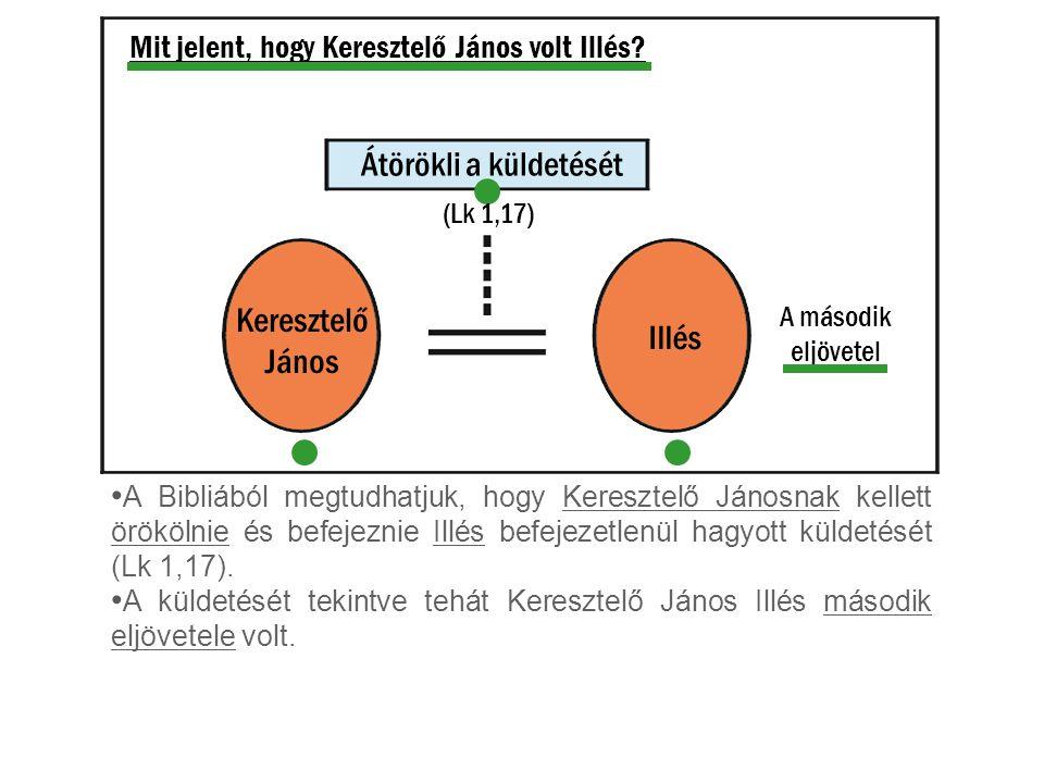 Mit jelent, hogy Keresztelő János volt Illés? A Bibliából megtudhatjuk, hogy Keresztelő Jánosnak kellett örökölnie és befejeznie Illés befejezetlenül
