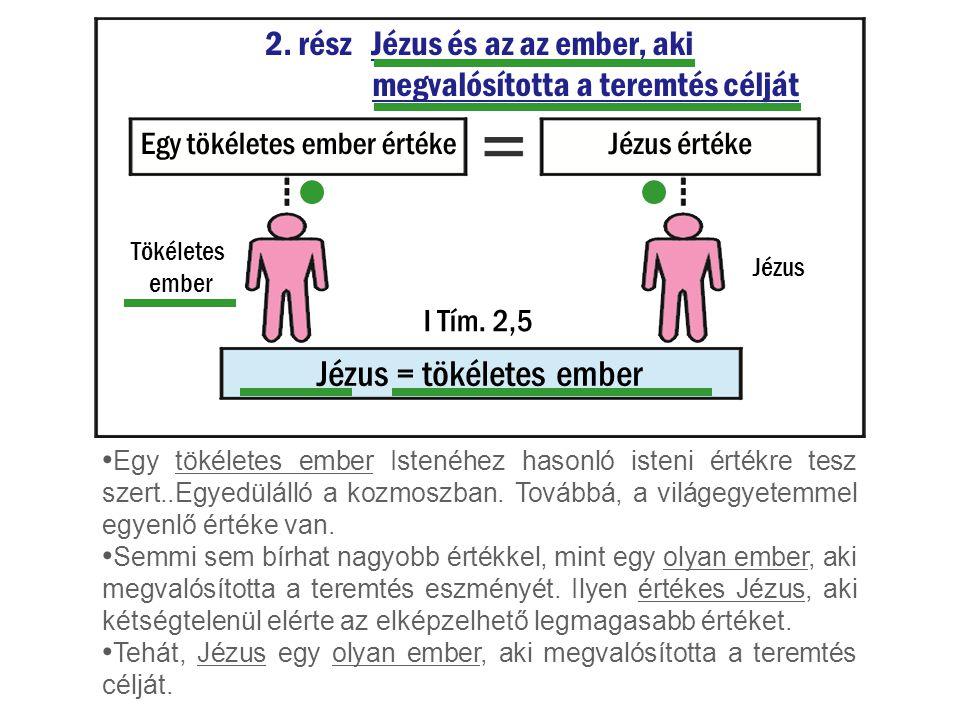 2. rész Jézus és az az ember, aki megvalósította a teremtés célját Egy tökéletes ember Istenéhez hasonló isteni értékre tesz szert..Egyedülálló a kozm