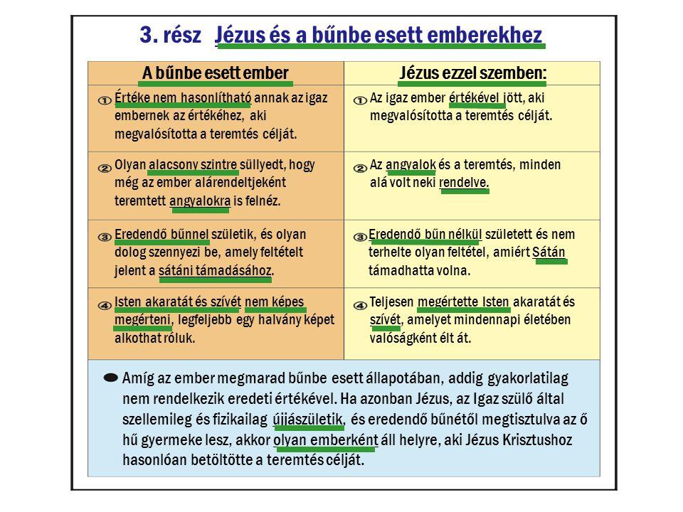 3. rész Jézus és a bűnbe esett emberekhez A bűnbe esett emberJézus ezzel szemben: Az igaz ember értékével jött, aki megvalósította a teremtés célját.