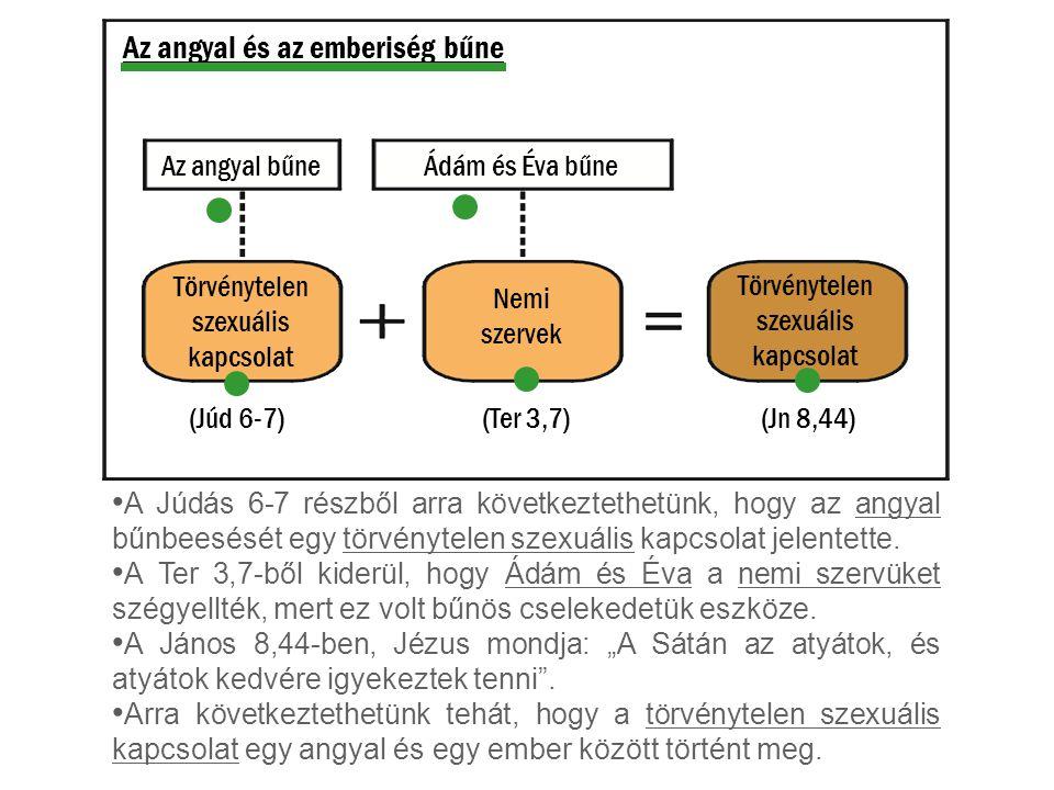 Az angyal és az emberiség bűne A Júdás 6-7 részből arra következtethetünk, hogy az angyal bűnbeesését egy törvénytelen szexuális kapcsolat jelentette.