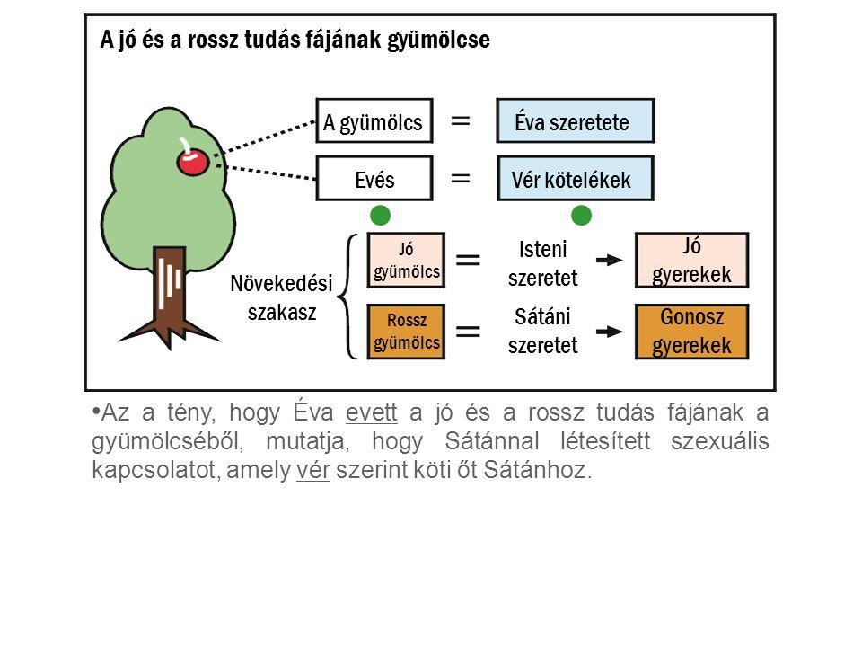 Az a tény, hogy Éva evett a jó és a rossz tudás fájának a gyümölcséből, mutatja, hogy Sátánnal létesített szexuális kapcsolatot, amely vér szerint köt