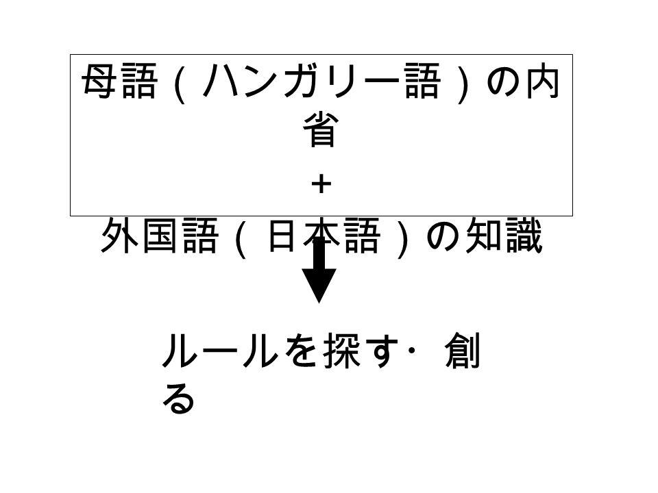 母語(ハンガリー語)の内 省 + 外国語(日本語)の知識 ルールを探す・創 る