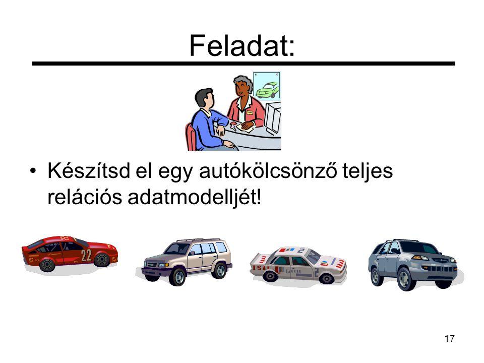 17 Feladat: Készítsd el egy autókölcsönző teljes relációs adatmodelljét!