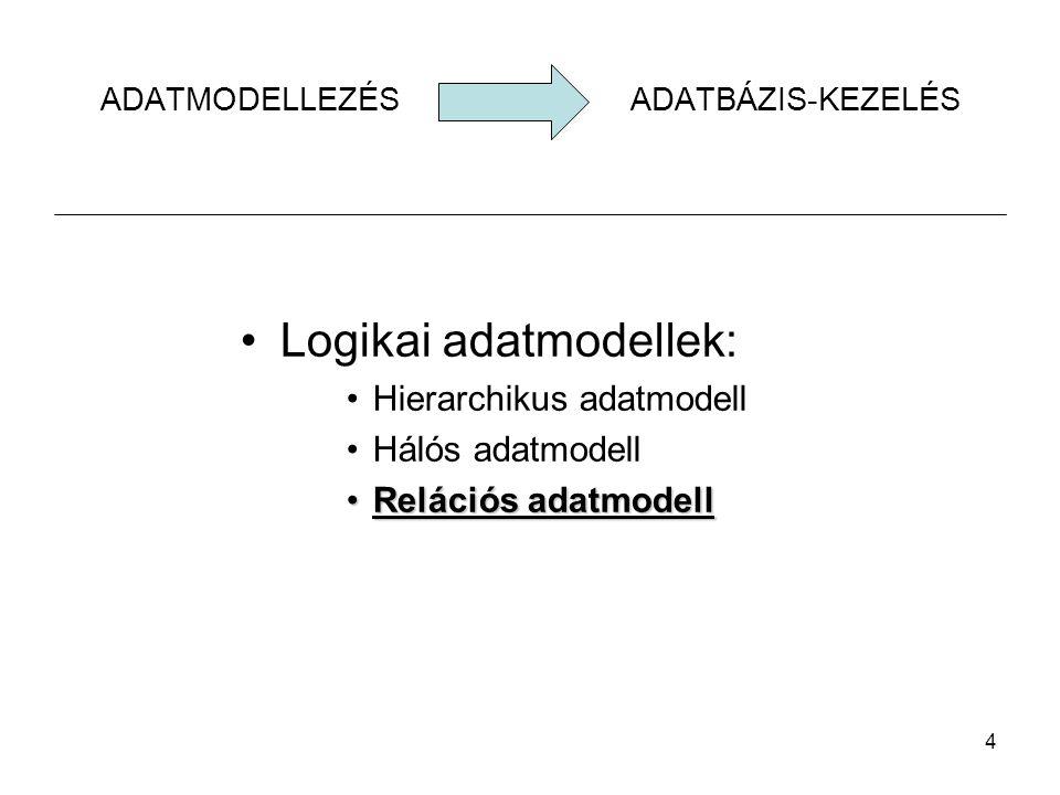 4 ADATMODELLEZÉS ADATBÁZIS-KEZELÉS Logikai adatmodellek: Hierarchikus adatmodell Hálós adatmodell Relációs adatmodellRelációs adatmodell