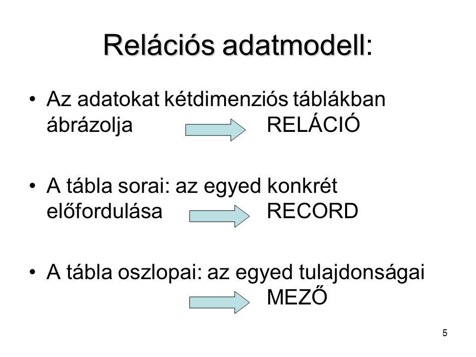 5 Relációs adatmodell Relációs adatmodell: Az adatokat kétdimenziós táblákban ábrázoljaRELÁCIÓ A tábla sorai: az egyed konkrét előfordulásaRECORD A tábla oszlopai: az egyed tulajdonságai MEZŐ