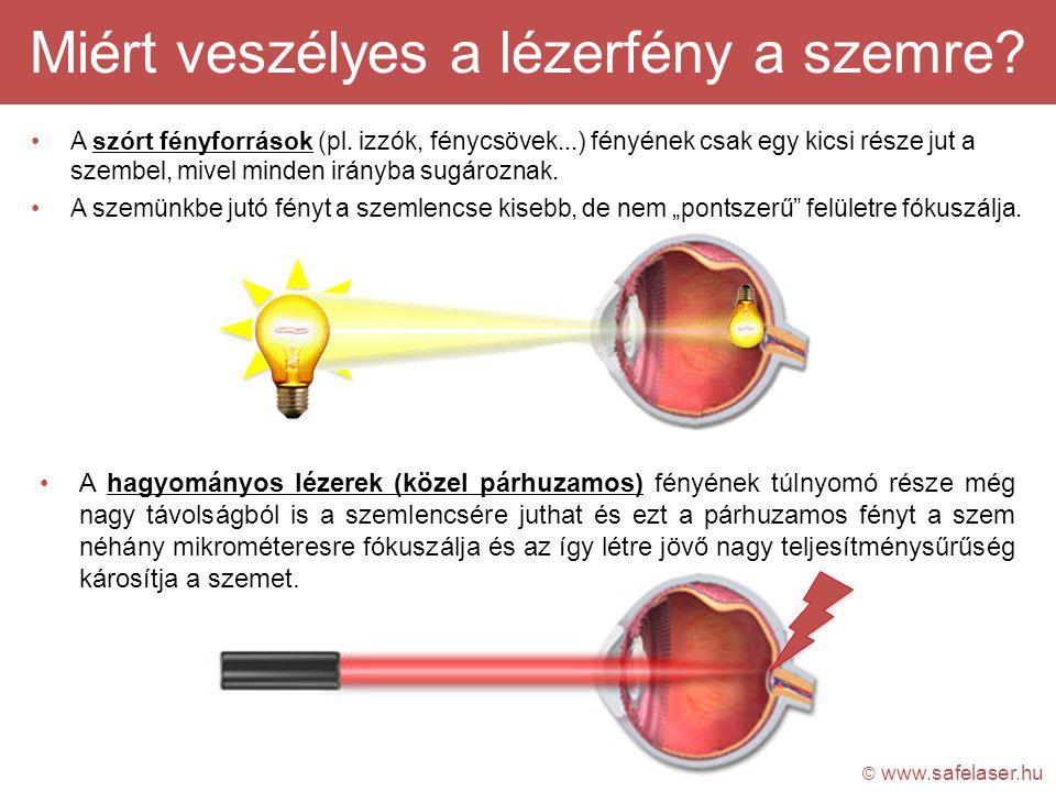 Miért veszélyes a lézerfény a szemre? A szórt fényforrások (pl. izzók, fénycsövek...) fényének csak egy kicsi része jut a szembel, mivel minden irányb