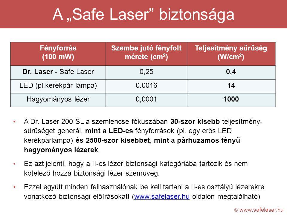 """A """"Safe Laser"""" biztonsága Fényforrás (100 mW) Szembe jutó fényfolt mérete (cm 2 ) Teljesítmény sűrűség (W/cm 2 ) Dr. Laser - Safe Laser0,250,4 LED (pl"""