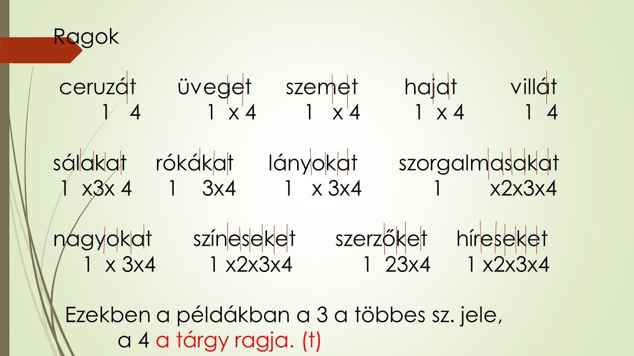 ceruzát üveget szemet hajat villát 1 4 1 x 4 1 x 4 1 x 4 1 4 sálakat rókákat lányokat szorgalmasakat 1 x3x 4 1 3x4 1 x 3x4 1 x2x3x4 nagyokat színeseket szerzőket híreseket 1 x 3x4 1 x2x3x4 1 23x4 1 x2x3x4 Ezekben a példákban a 3 a többes sz.