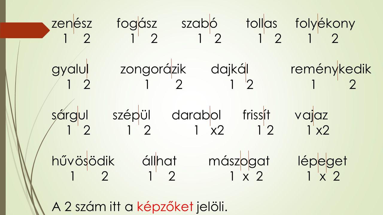 zenész fogász szabó tollas folyékony 1 2 1 2 1 2 1 2 1 2 gyalul zongorázik dajkál reménykedik 1 2 1 2 1 2 1 2 sárgul szépül darabol frissít vajaz 1 2 1 2 1 x2 1 2 1 x2 hűvösödik állhat mászogat lépeget 1 2 1 2 1 x 2 1 x 2 A 2 szám itt a képzőket jelöli.