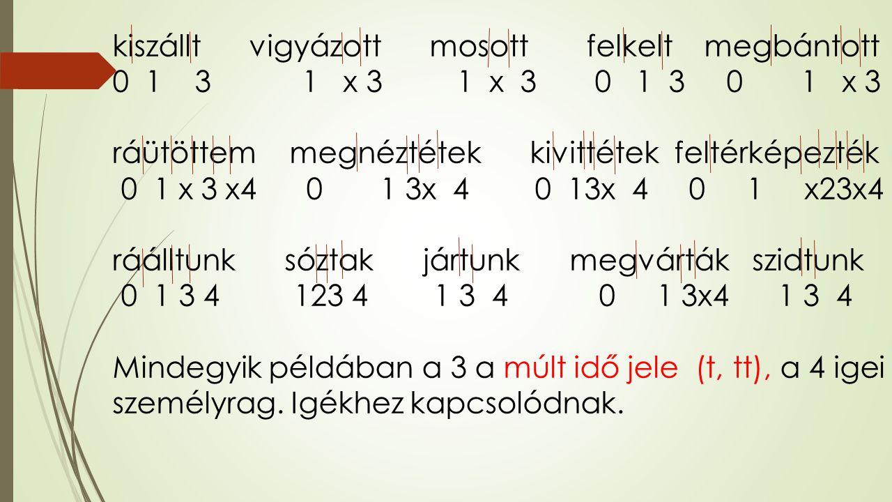 kiszállt vigyázott mosott felkelt megbántott 0 1 3 1 x 3 1 x 3 0 1 3 0 1 x 3 ráütöttem megnéztétek kivittétek feltérképezték 0 1 x 3 x4 0 1 3x 4 0 13x 4 0 1 x23x4 ráálltunk sóztak jártunk megvárták szidtunk 0 1 3 4 123 4 1 3 4 0 1 3x4 1 3 4 Mindegyik példában a 3 a múlt idő jele (t, tt), a 4 igei személyrag.