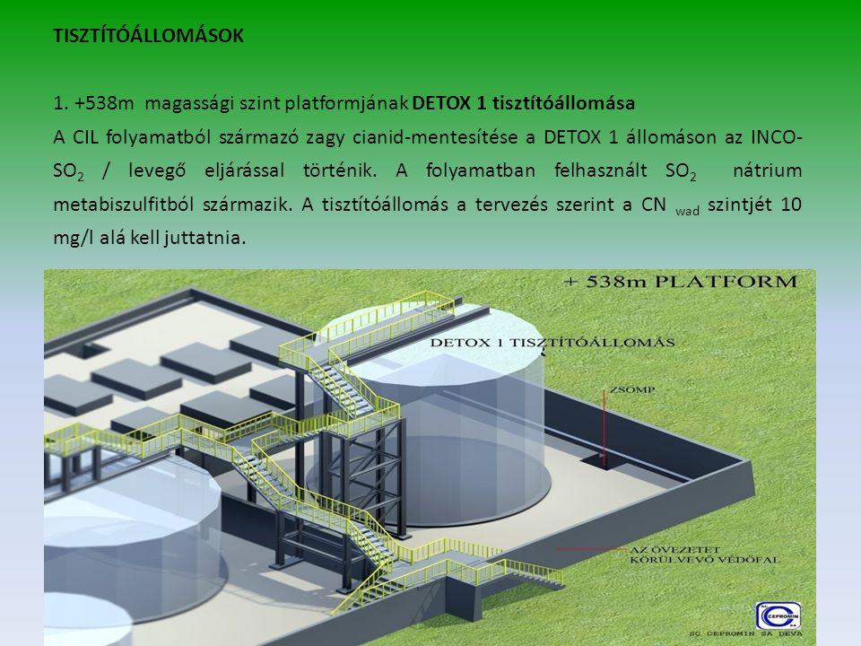 TISZTÍTÓÁLLOMÁSOK 1. +538m magassági szint platformjának DETOX 1 tisztítóállomása A CIL folyamatból származó zagy cianid-mentesítése a DETOX 1 állomás