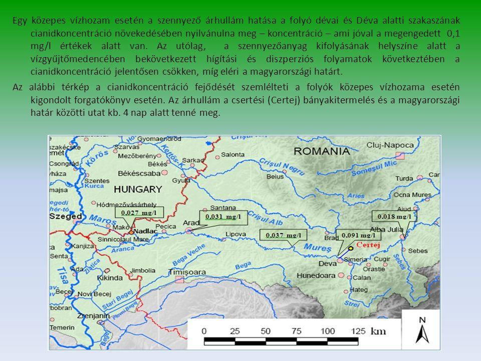 Egy közepes vízhozam esetén a szennyező árhullám hatása a folyó dévai és Déva alatti szakaszának cianidkoncentráció növekedésében nyilvánulna meg – ko