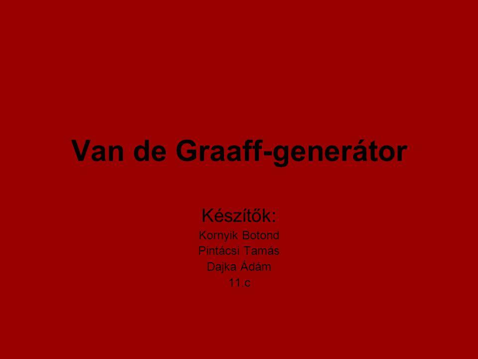 Van de Graaff-generátor Készítők: Kornyik Botond Pintácsi Tamás Dajka Ádám 11.c