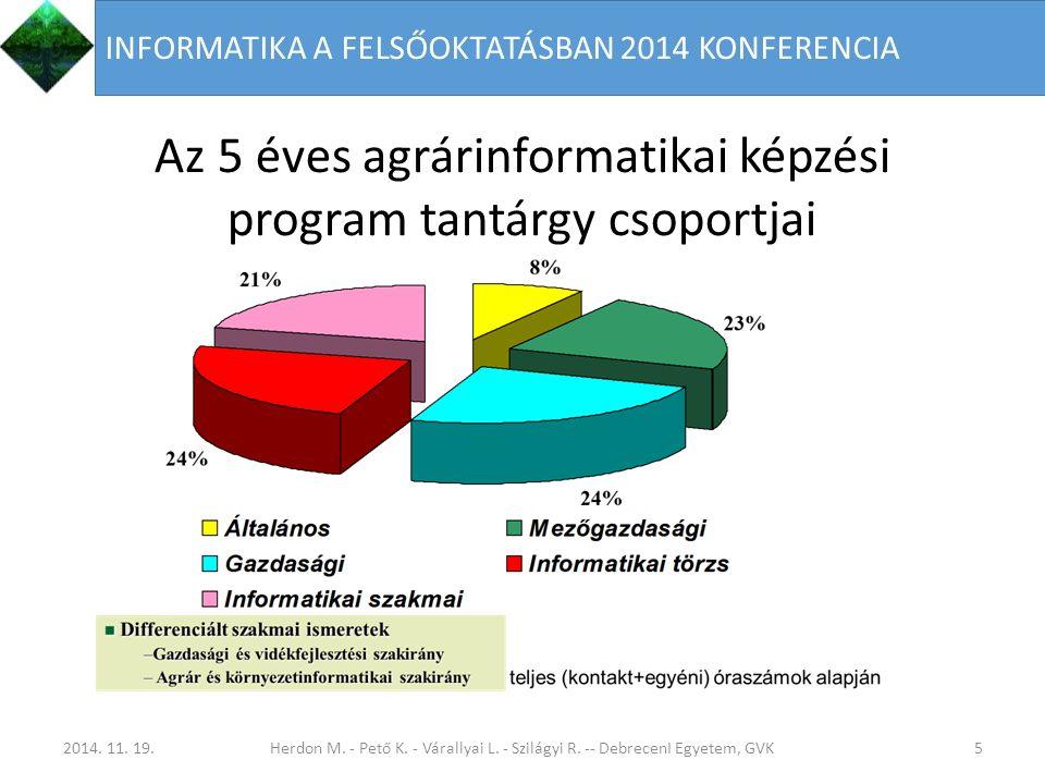 Az 5 éves agrárinformatikai képzési program tantárgy csoportjai 52014.