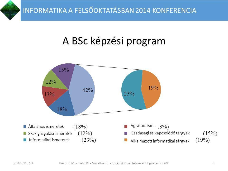 A BSc képzési program 82014.11. 19.Herdon M. - Pető K.