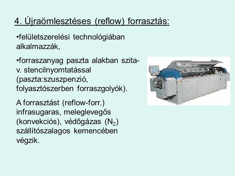4. Újraömlesztéses (reflow) forrasztás: felületszerelési technológiában alkalmazzák, forraszanyag paszta alakban szita- v. stencilnyomtatással (paszta