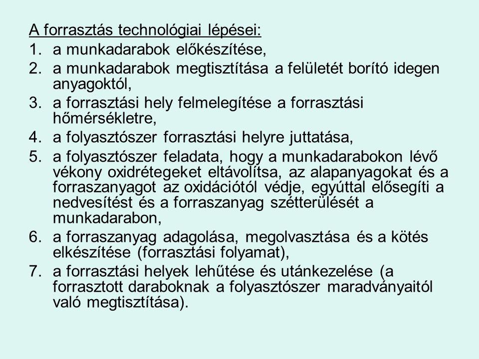 A forrasztás technológiai lépései: 1.a munkadarabok előkészítése, 2.a munkadarabok megtisztítása a felületét borító idegen anyagoktól, 3.a forrasztási