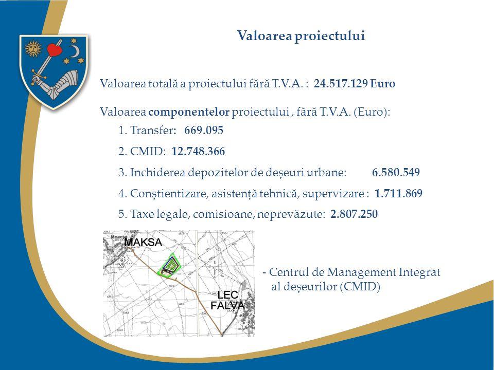 Valoarea proiectului Valoarea totală a proiectului fără T.V.A.