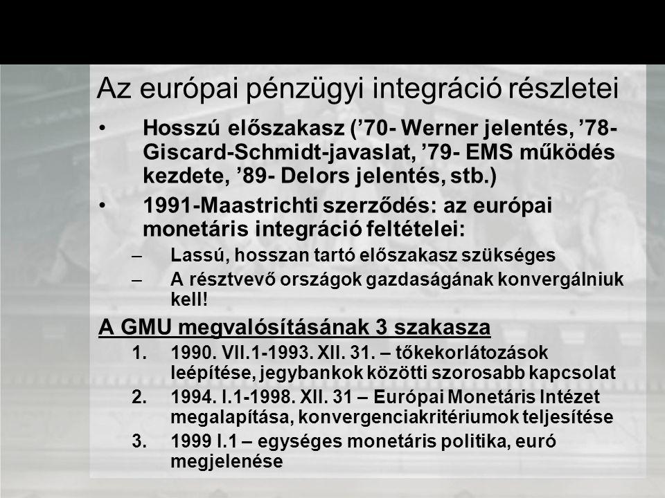 Hosszú előszakasz ('70- Werner jelentés, '78- Giscard-Schmidt-javaslat, '79- EMS működés kezdete, '89- Delors jelentés, stb.) 1991-Maastrichti szerződ