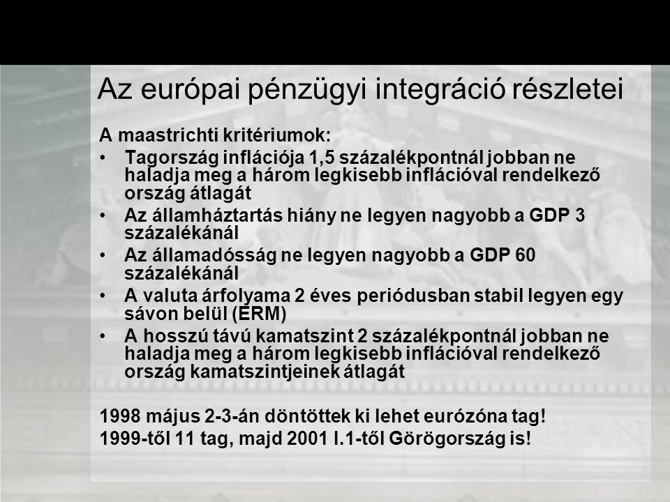 A maastrichti kritériumok: Tagország inflációja 1,5 százalékpontnál jobban ne haladja meg a három legkisebb inflációval rendelkező ország átlagát Az á