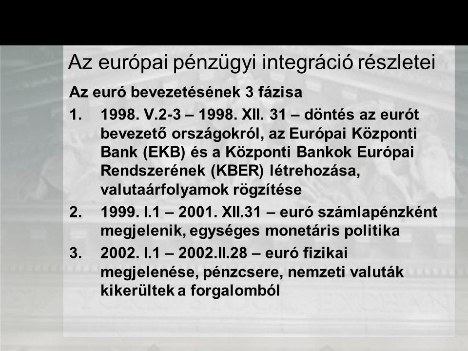 Az euró bevezetésének 3 fázisa 1.1998. V.2-3 – 1998. XII. 31 – döntés az eurót bevezető országokról, az Európai Központi Bank (EKB) és a Központi Bank