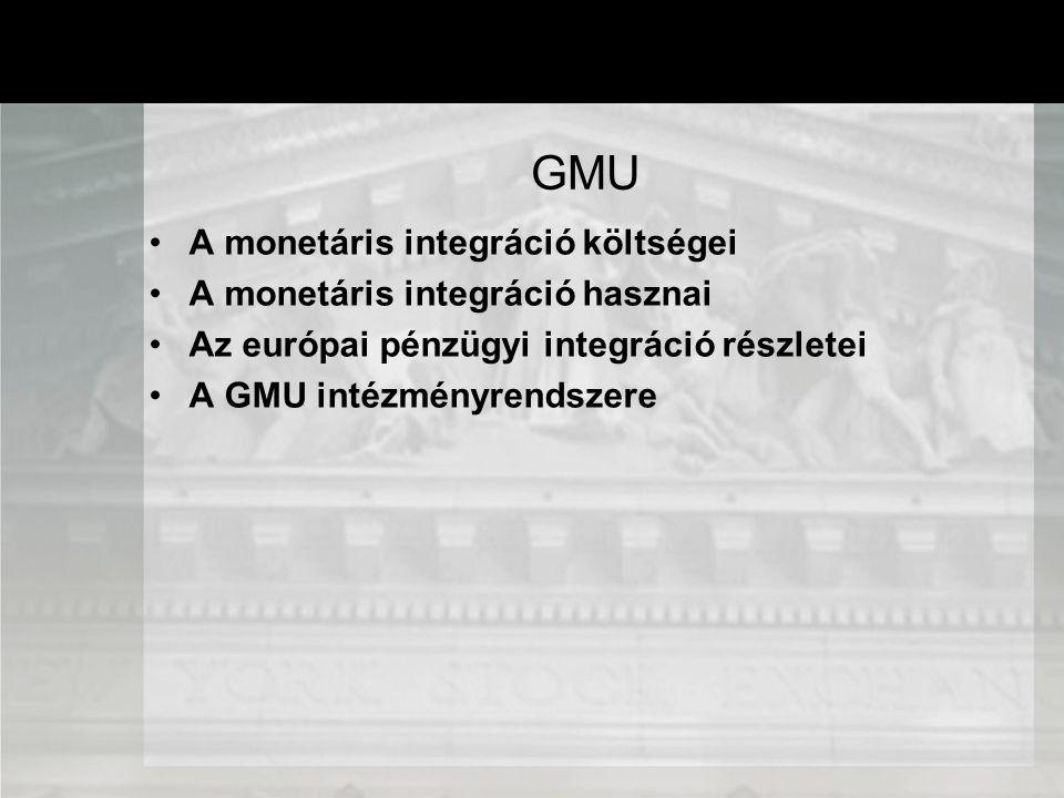 GMU A monetáris integráció költségei A monetáris integráció hasznai Az európai pénzügyi integráció részletei A GMU intézményrendszere