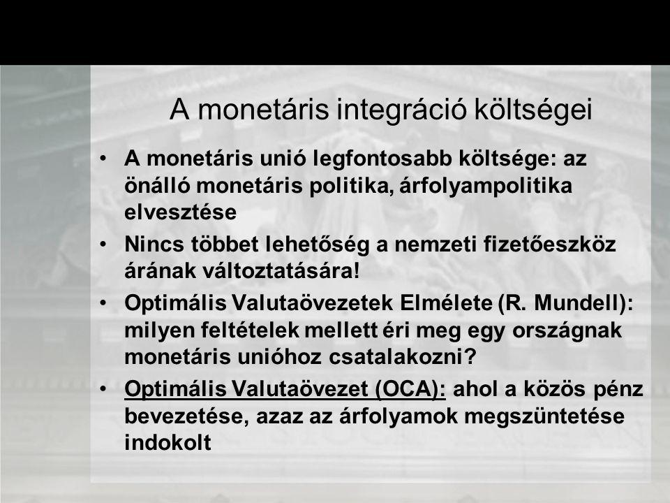 A monetáris integráció költségei A monetáris unió legfontosabb költsége: az önálló monetáris politika, árfolyampolitika elvesztése Nincs többet lehető