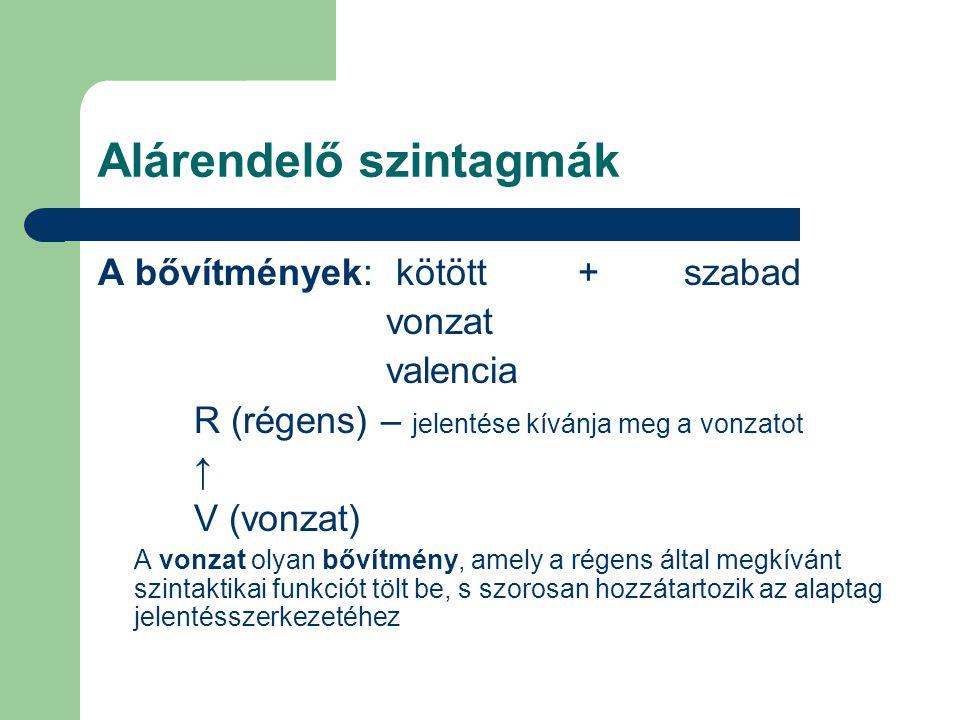 Alárendelő szintagmák A bővítmények: kötött+ szabad vonzat valencia R (régens) – jelentése kívánja meg a vonzatot ↑ V (vonzat) A vonzat olyan bővítmén