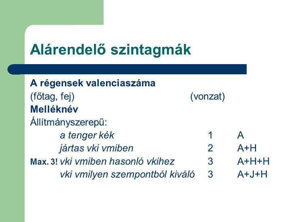 Alárendelő szintagmák A régensek valenciaszáma (főtag, fej) (vonzat) Melléknév Állítmányszerepű: a tenger kék1 A jártas vki vmiben2A+H Max. 3! vki vmi