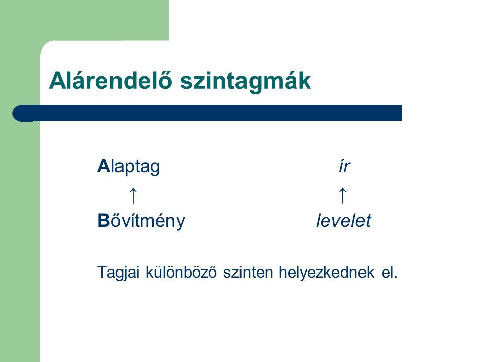 Alárendelő szintagmák Alaptagír ↑↑ Bővítmény levelet Tagjai különböző szinten helyezkednek el.