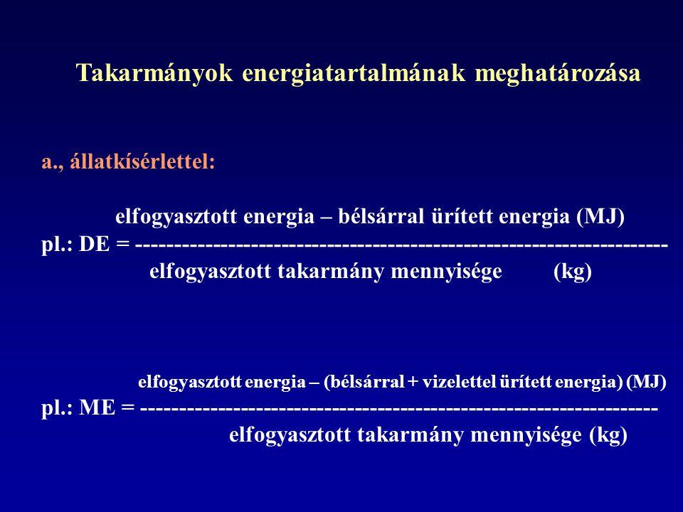 Takarmányok energiatartalmának meghatározása a., állatkísérlettel: elfogyasztott energia – bélsárral ürített energia (MJ) pl.: DE = ---------------------------------------------------------------------- elfogyasztott takarmány mennyisége (kg) elfogyasztott energia – (bélsárral + vizelettel ürített energia) (MJ) pl.: ME = -------------------------------------------------------------------- elfogyasztott takarmány mennyisége (kg)