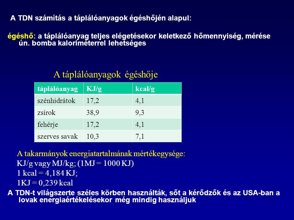 A TDN számítás a táplálóanyagok égéshőjén alapul: égéshő: a táplálóanyag teljes elégetésekor keletkező hőmennyiség, mérése ún.