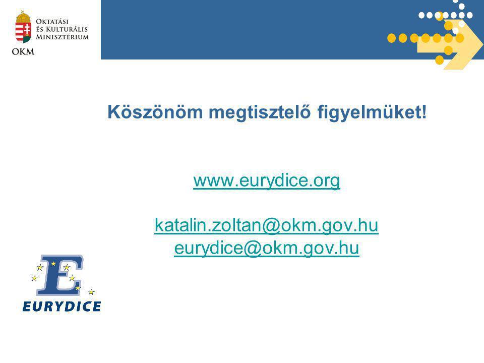 Köszönöm megtisztelő figyelmüket! www.eurydice.org katalin.zoltan@okm.gov.hu eurydice@okm.gov.hu