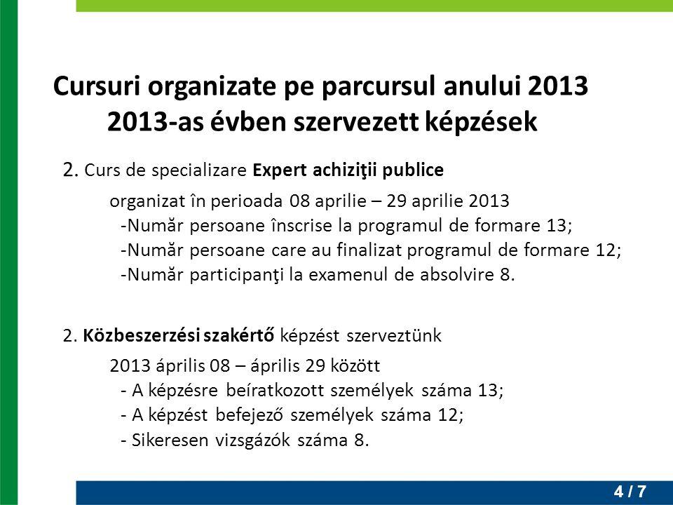 4 / 7 2. Curs de specializare Expert achiziţii publice organizat în perioada 08 aprilie – 29 aprilie 2013 -Număr persoane înscrise la programul de for