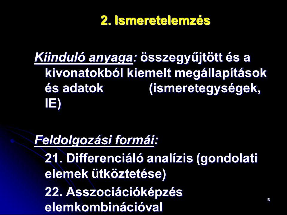 18 2. Ismeretelemzés Kiinduló anyaga: összegyűjtött és a kivonatokból kiemelt megállapítások és adatok (ismeretegységek, IE) Feldolgozási formái: 21.