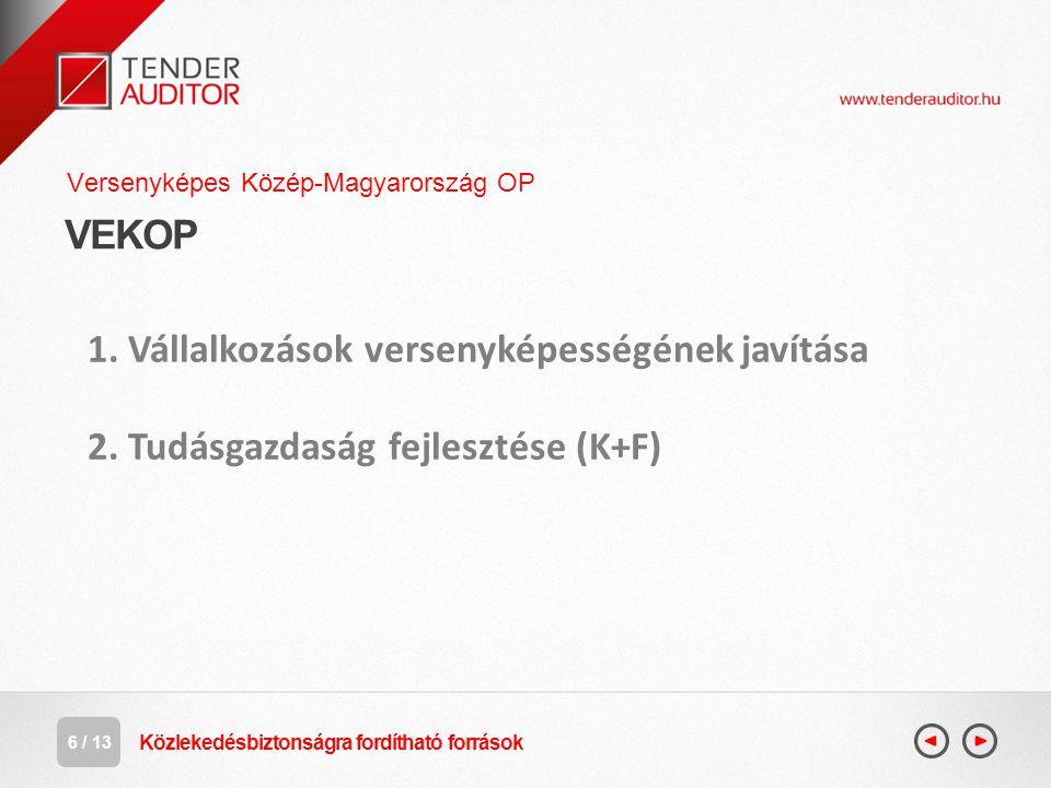 7 / 13 Középvállalat: +10%; Kisvállalat: +20%K+F támogatás: max.