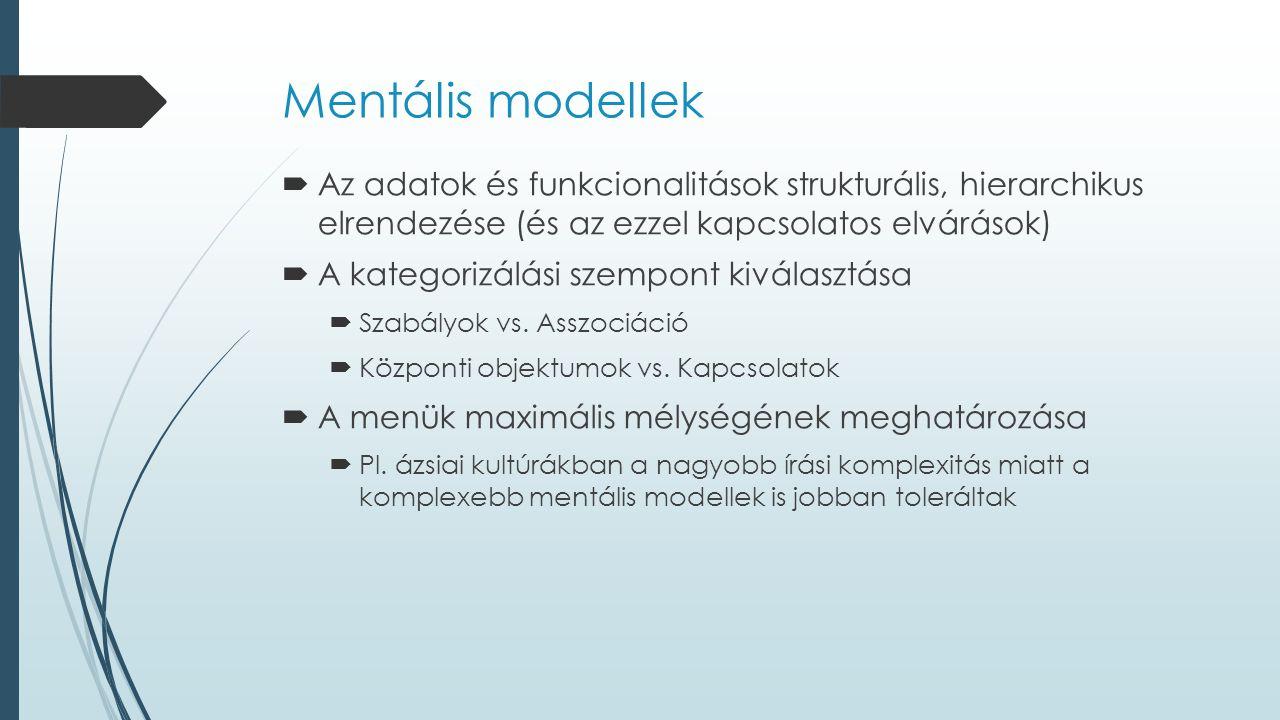 Mentális modellek  Az adatok és funkcionalitások strukturális, hierarchikus elrendezése (és az ezzel kapcsolatos elvárások)  A kategorizálási szempont kiválasztása  Szabályok vs.