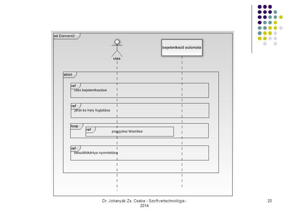 Interakciós operátorok Dr. Johanyák Zs. Csaba - Szoftvertechnológia - 2014 20