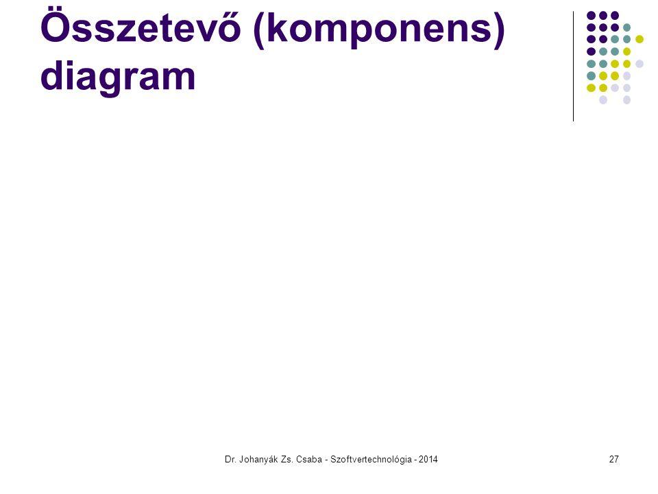 Összetevő (komponens) diagram Dr. Johanyák Zs. Csaba - Szoftvertechnológia - 201427