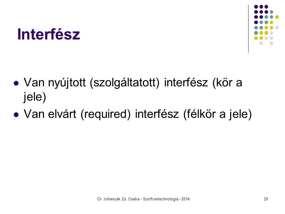 Interfész Van nyújtott (szolgáltatott) interfész (kör a jele) Van elvárt (required) interfész (félkör a jele) Dr. Johanyák Zs. Csaba - Szoftvertechnol