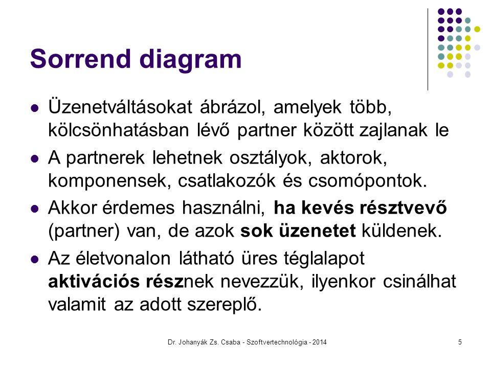 Dr. Johanyák Zs. Csaba - Szoftvertechnológia - 2014 76