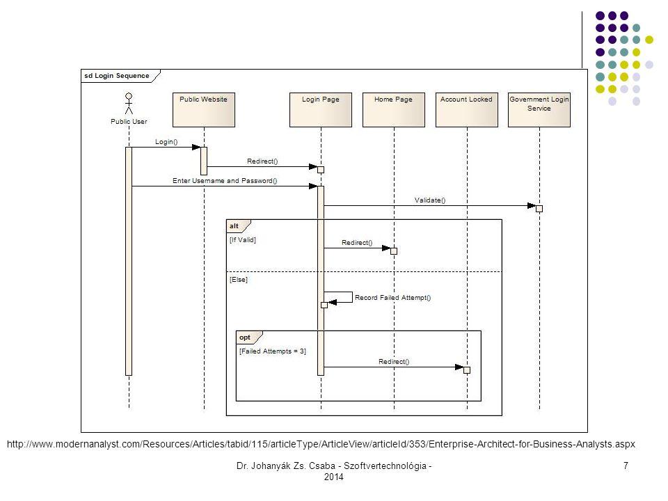 Komplex interakció Az első háromfajta kölcsönhatási diagramban szerepelhetnek.