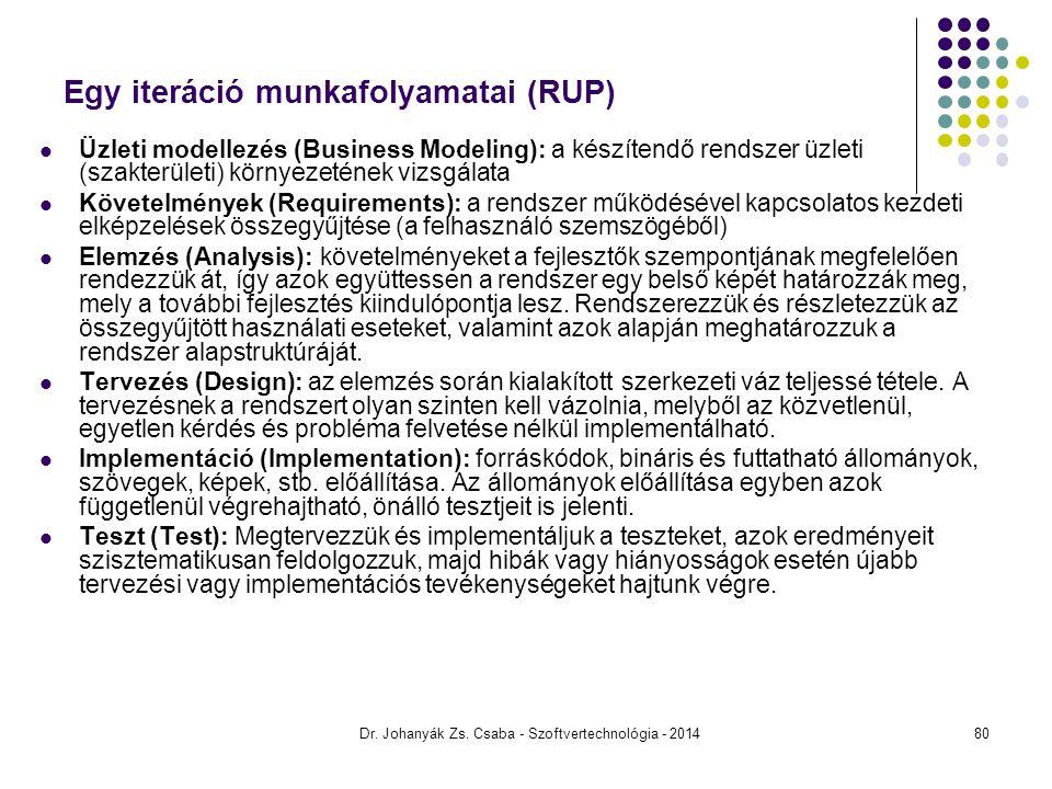 Dr. Johanyák Zs. Csaba - Szoftvertechnológia - 2014 Egy iteráció munkafolyamatai (RUP) Üzleti modellezés (Business Modeling): a készítendő rendszer üz