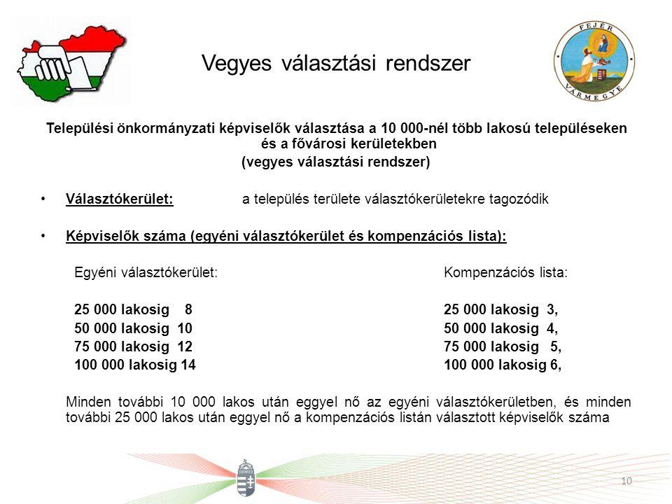 Vegyes választási rendszer Települési önkormányzati képviselők választása a 10 000-nél több lakosú településeken és a fővárosi kerületekben (vegyes választási rendszer) Választókerület:a település területe választókerületekre tagozódik Képviselők száma (egyéni választókerület és kompenzációs lista): Egyéni választókerület:Kompenzációs lista: 25 000 lakosig 8 25 000 lakosig 3, 50 000 lakosig 1050 000 lakosig 4, 75 000 lakosig 1275 000 lakosig 5, 100 000 lakosig 14100 000 lakosig 6, Minden további 10 000 lakos után eggyel nő az egyéni választókerületben, és minden további 25 000 lakos után eggyel nő a kompenzációs listán választott képviselők száma 10